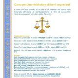 Corso per amministratore di beni sequestrati e confiscati